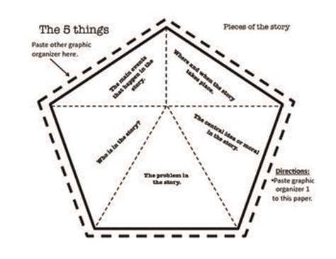 What are critical elements of narrative essays